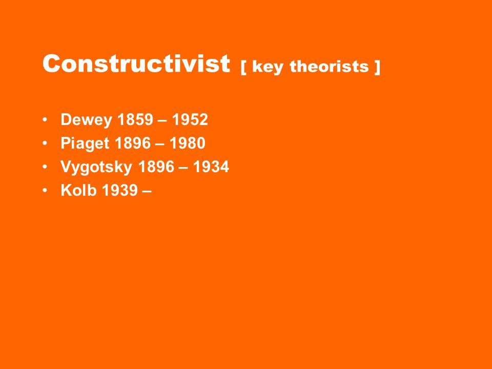 Constructivist [ key theorists ]